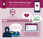 scam #5 The-scams-dating-dupe