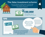 scams #4 investment schemes