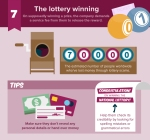 scams #7The-scams-lottery-winning