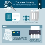 scams #8The-scams-stolen-identity