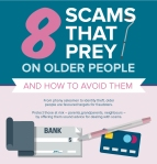 scams title