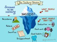 @sylviaduckworth via @MindshiftKQED, and https://www.flickr.com/photos/15664662@N02/